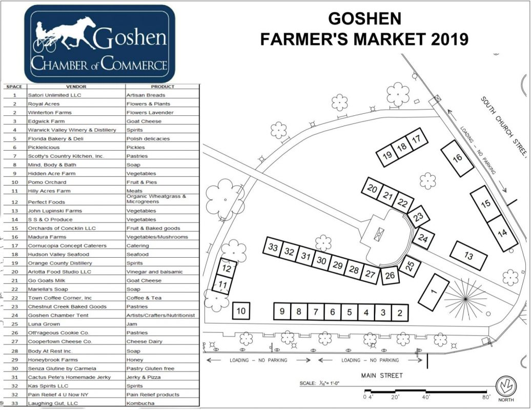 The Map of the Goshen Farmers Market