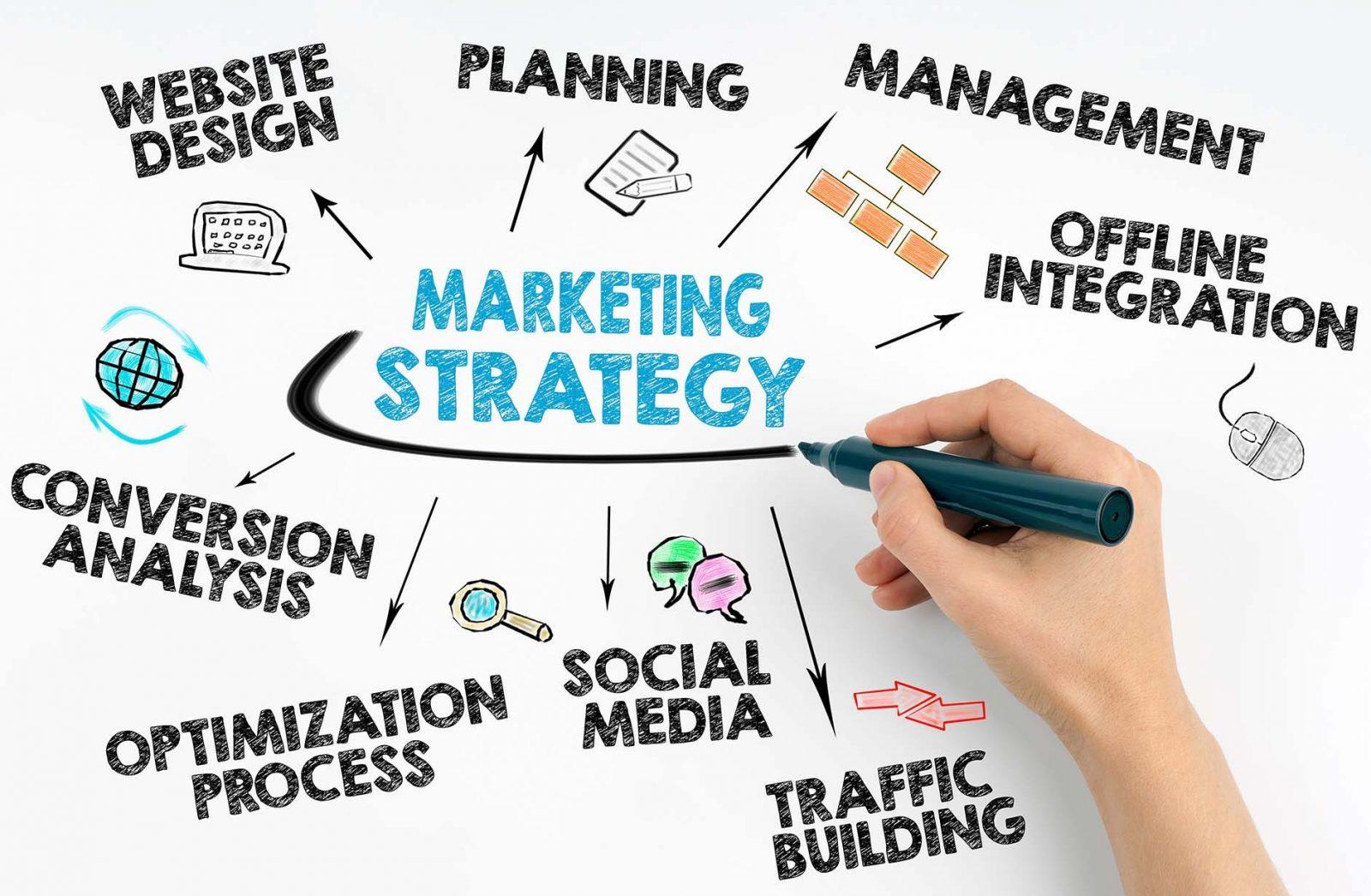 Marketing Strategy Session Goshen Chamber NY